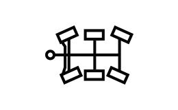 Configuratie 4