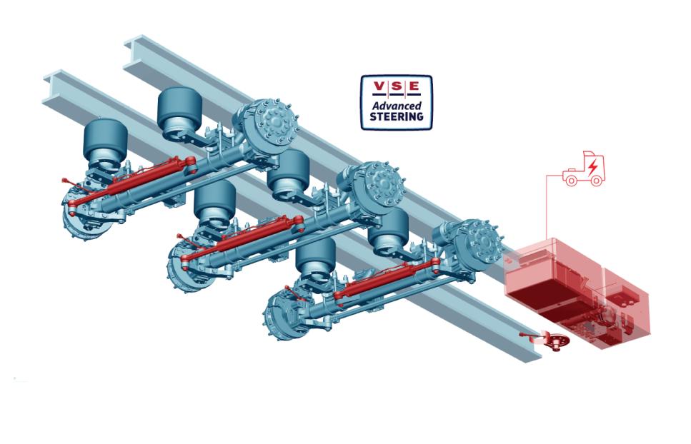 Elektronisches Lenksystem mit elektrischer Pumpe
