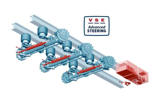 Vse Advanced Steering The System