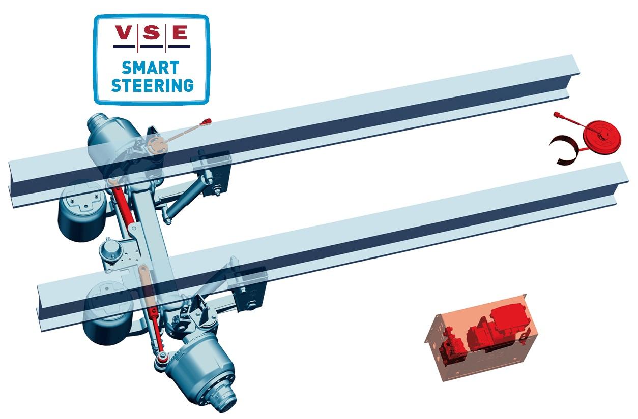 VSE Smart Steering
